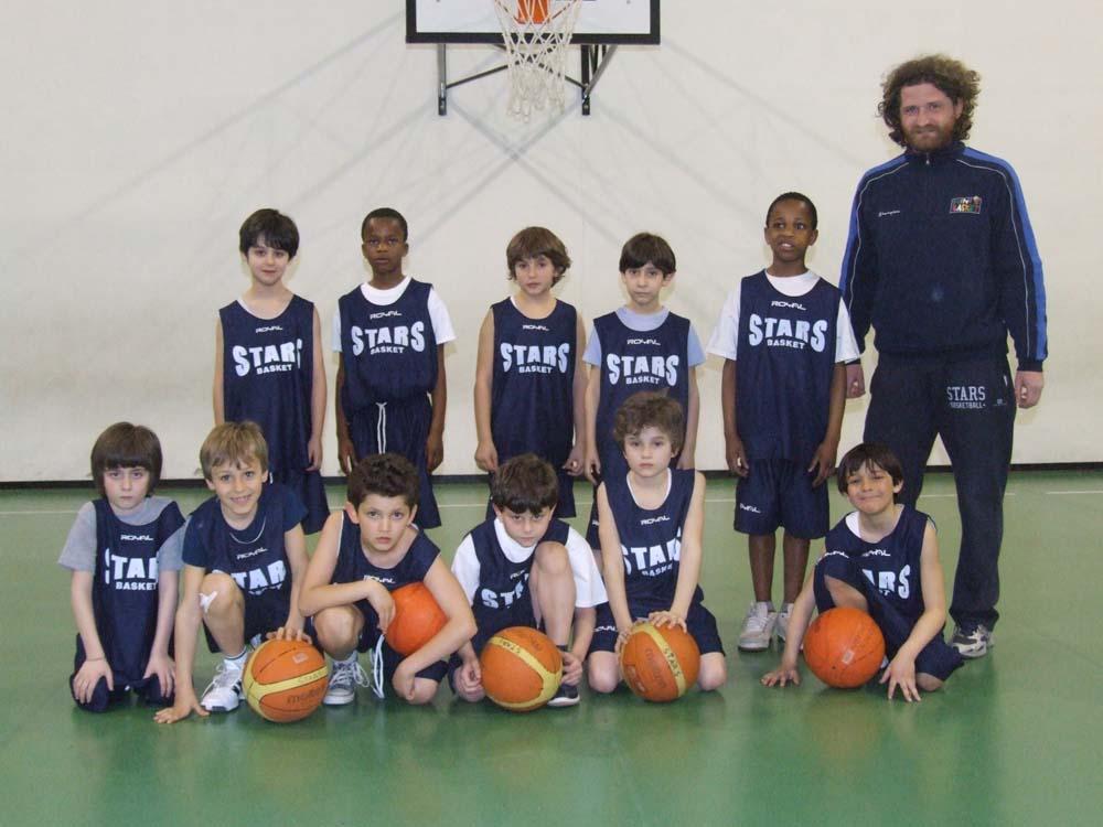 Stars Basket Bologna - minibasket 2003