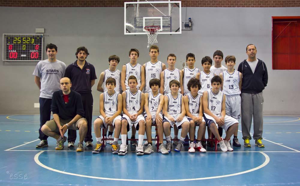 Stars Basket Bologna - Torneo Internazionale Daimiloptu - primavera 2003